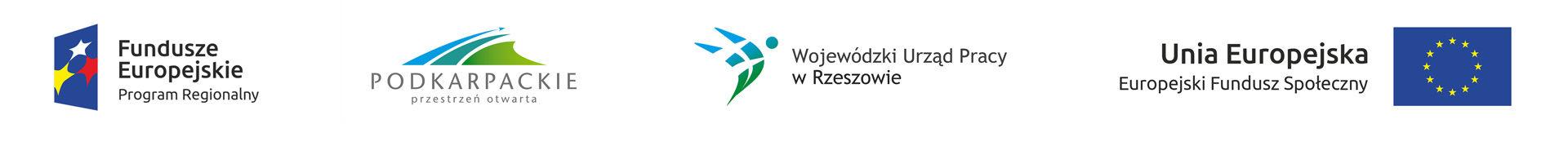 Strzyżowskie Forum Gospodarcze